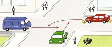Testy na vodičský preukaz